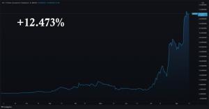 Bild: AXS vom 16.01. bis 15.08.2021 Quelle: Trading View